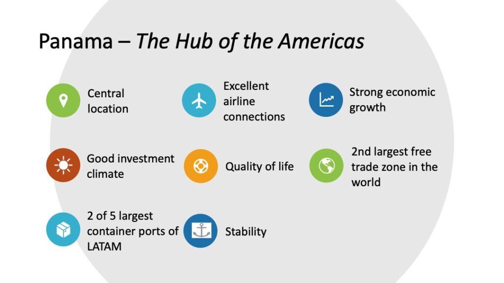 Panama Hub of the Americas